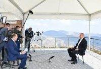 Azərbaycan iqtisadiyyatının inkişafı
